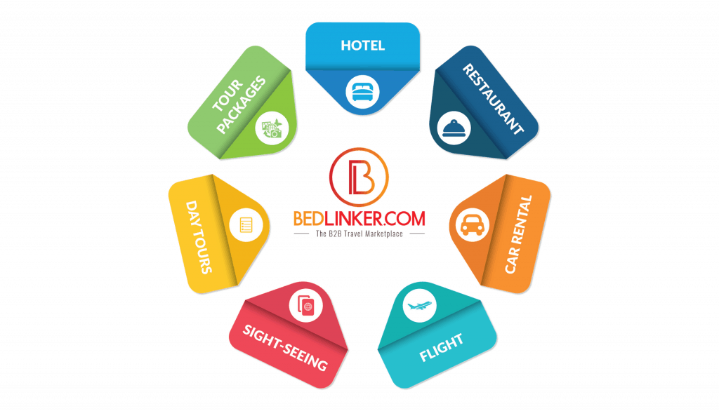 Startup Spotlight: BedLinker offers a B2B distribution